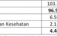 jumlah pendaftar stan 2014